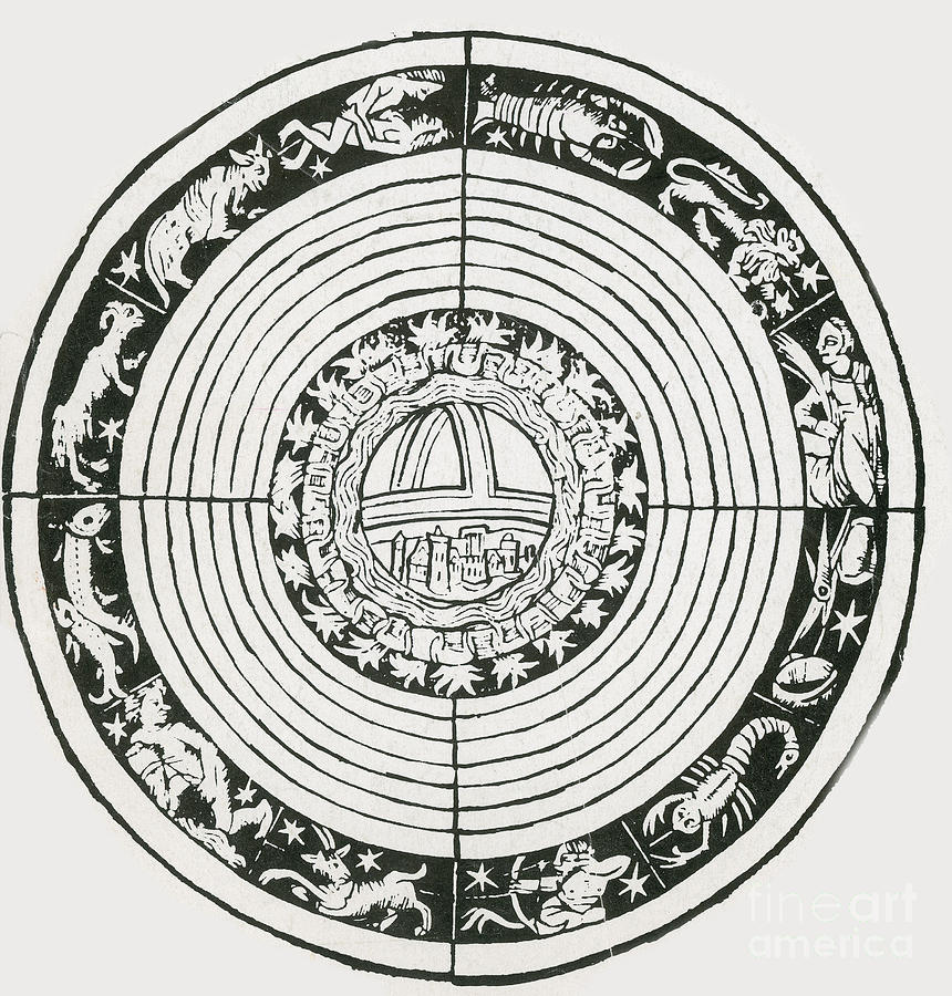 Science and Church in the Middle Ages