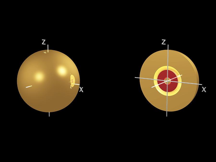 3s Electron Orbital Photograph