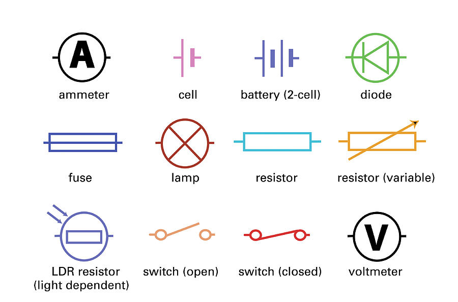 Standard Electrical Circuit Symbols Photograph