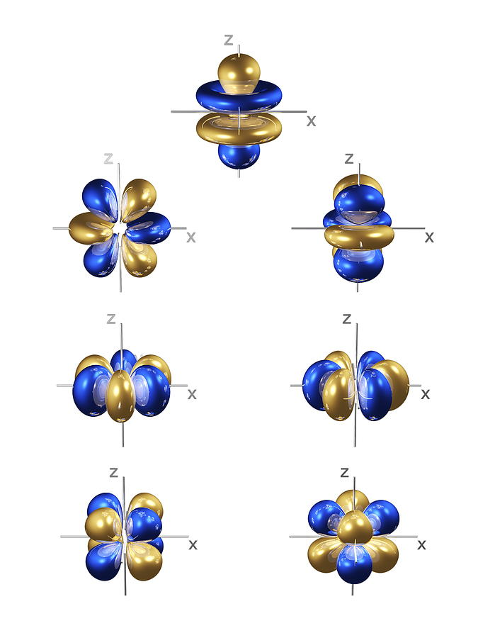 4f Electron Orbitals, General Set Photograph