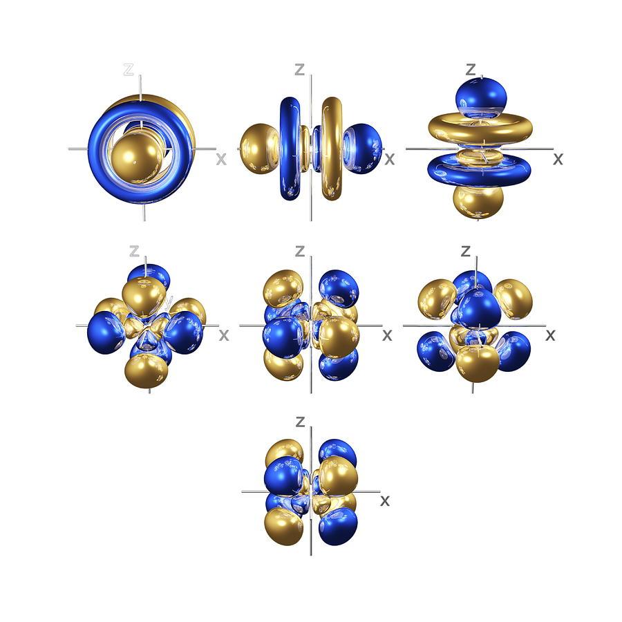 Electron Orbitals 5f Electron Orbitals, ...