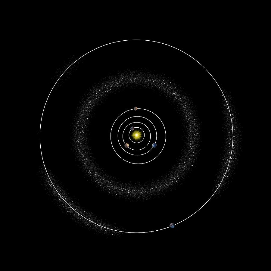 Asteroid Belt, Orbital Diagram Photograph by Claus Lunau