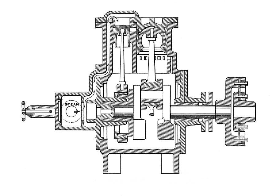 large steam engine diagram html
