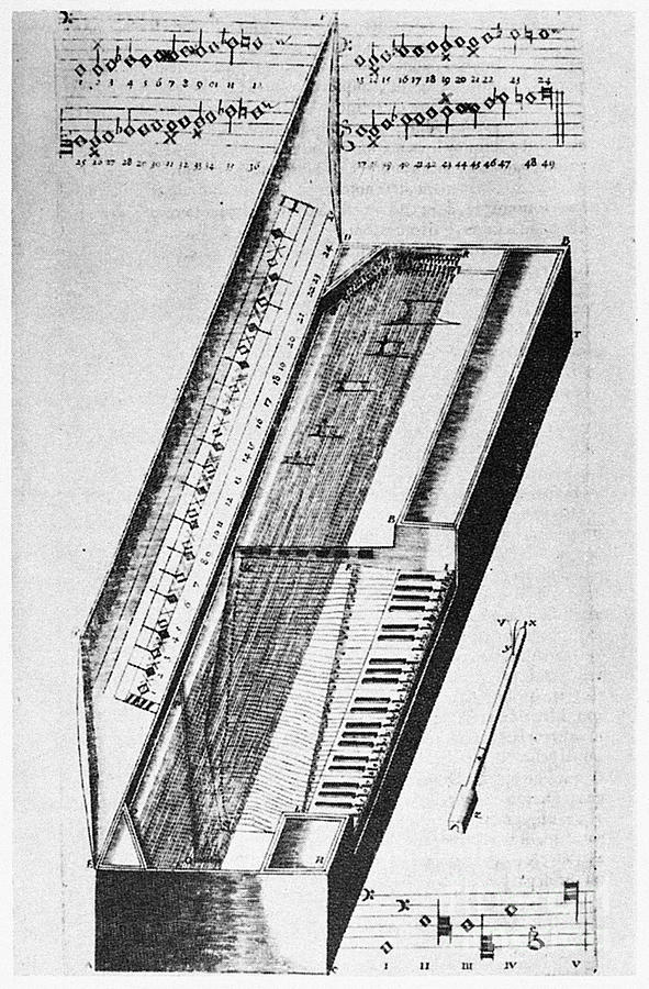 Clavichord, 1636 Photograph by Granger