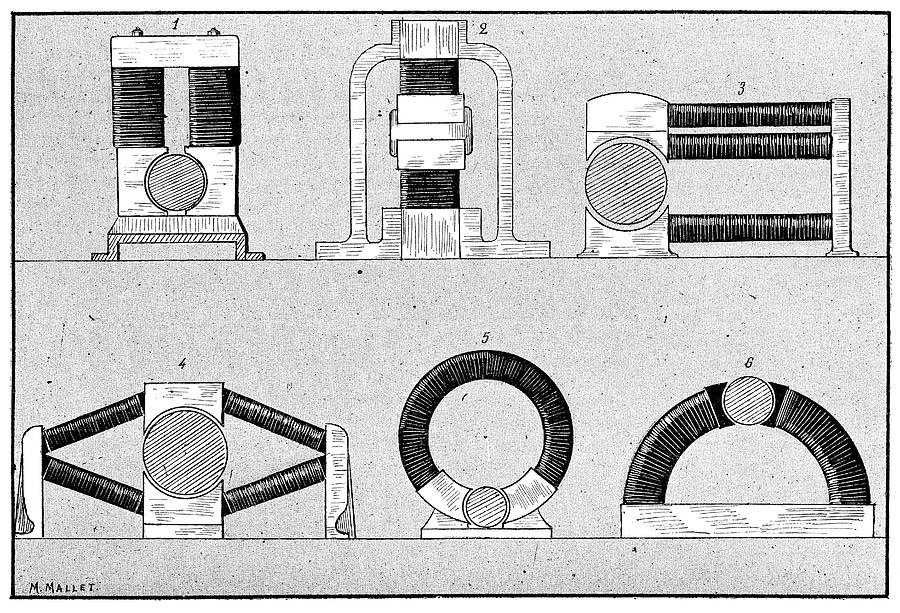 Device Photograph - Dynamo Types, 19th Century by