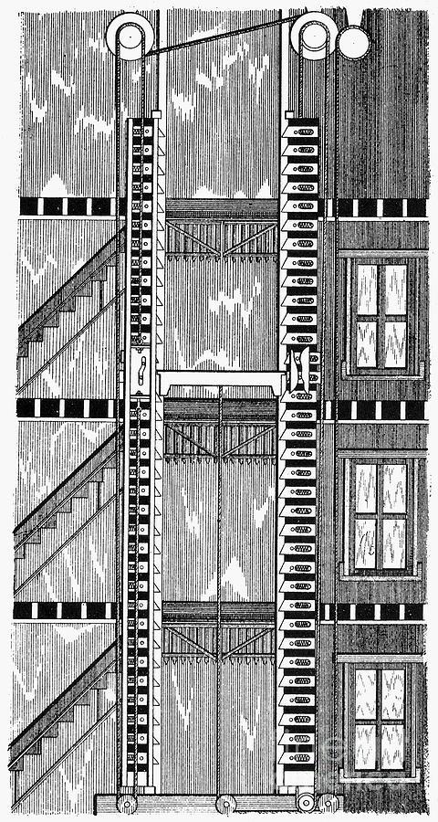 Freight Elevator, 1876 Photograph