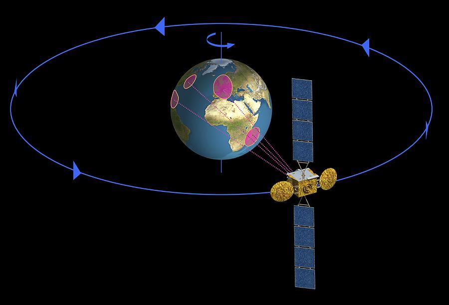 Geostationary Orbit Diagram Photograph by David Ducros