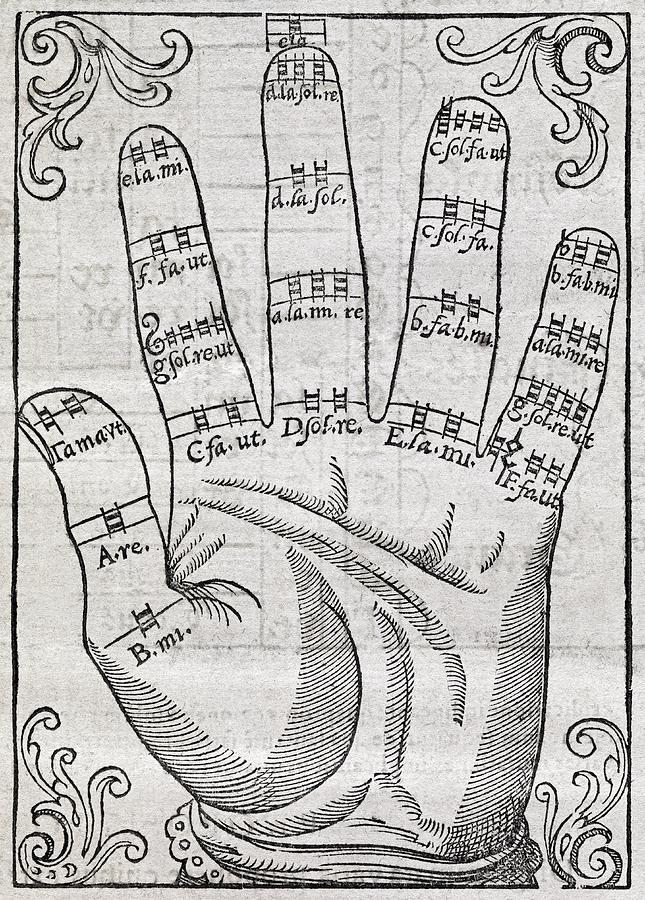 Harmonious Hand, 17th Century Artwork Photograph