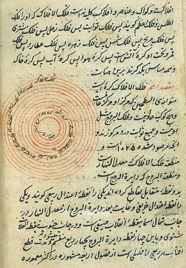 Heavenly Spheres, Islamic Astronomy Photograph