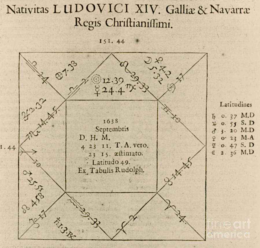 Horoscope Chart For Louis Xiv, 1661 Photograph