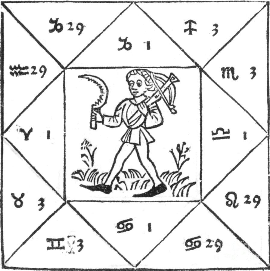 Horoscope Types, Engel, 1488 Photograph