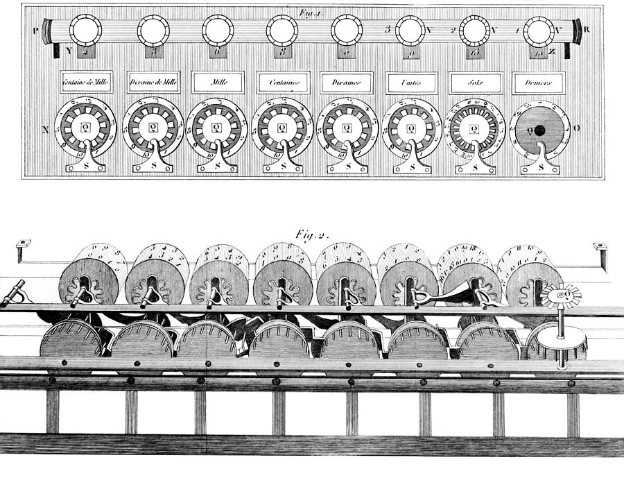 Pascals Calculator, 17th Century Artwork Photograph
