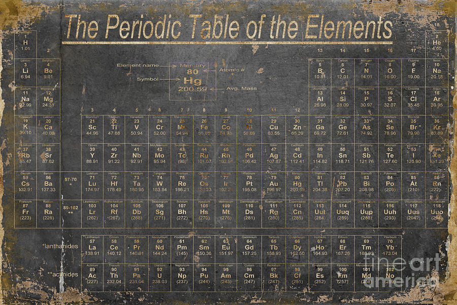 Periodic Table Of The Elements Painting  - Periodic Table Of The Elements Fine Art Print