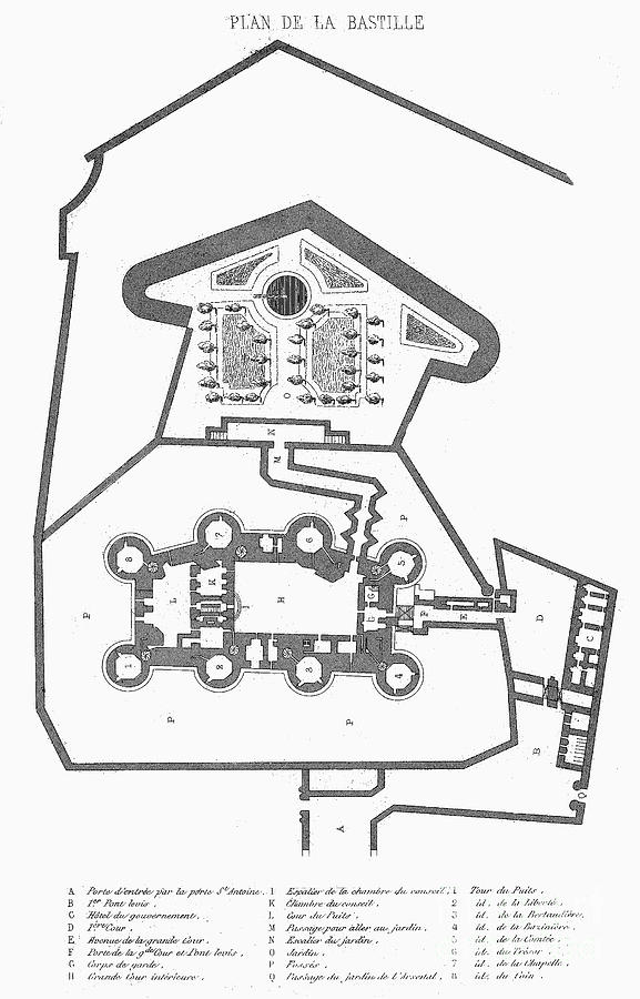 Plan Of The Bastille Photograph