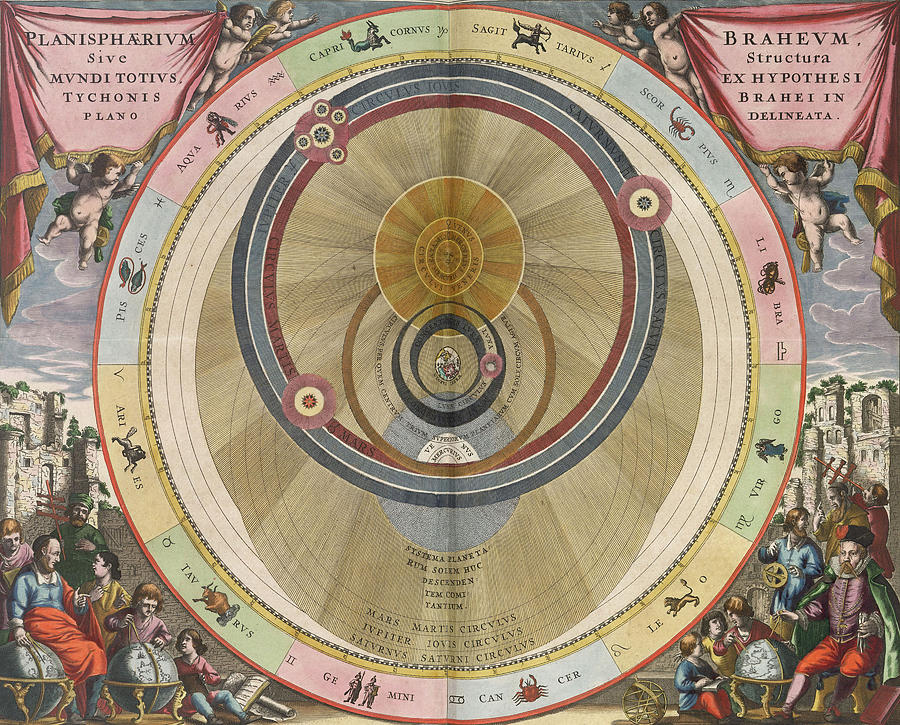 The Planisphere Of Brahe Harmonia Macrocosmica In 1660 Photograph  - The Planisphere Of Brahe Harmonia Macrocosmica In 1660 Fine Art Print