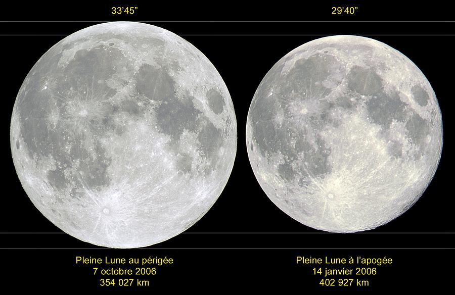 Variation In Apparent Lunar Diameter Photograph  - Variation In Apparent Lunar Diameter Fine Art Print