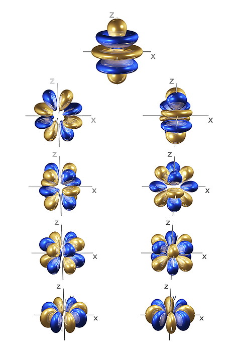 5g Electron Orbitals Print by Dr Mark J. Winter
