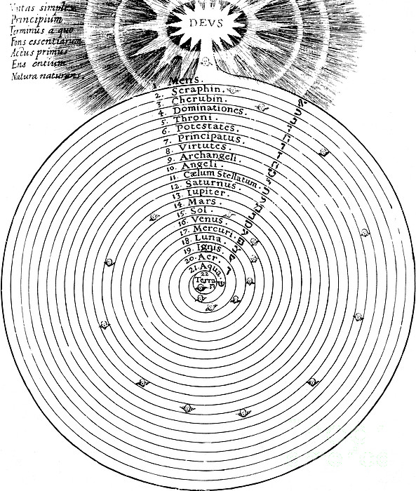Aristotlelian And Christian Cosmologies Print by Science Source