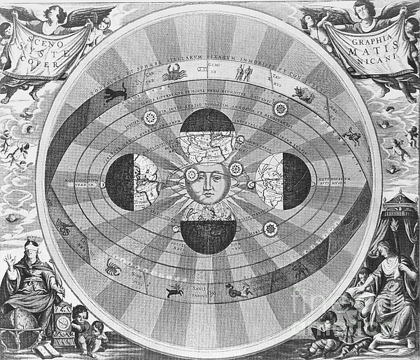 Copernican World System, 17th Century Print by Science Source