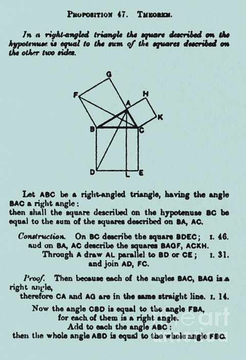 Pythagorean Theorem In English Print by Science Source