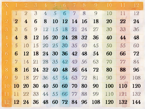 1 to 12 times tables chart greeting card for sale by steve for 1 through 12 times table