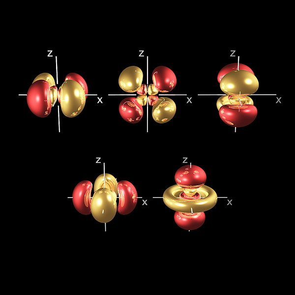 4d Electron Orbitals Print by Dr Mark J. Winter