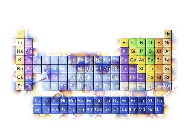 Periodic Table Print by Pasieka