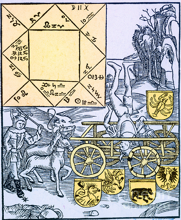 Astrology Print by Science Source