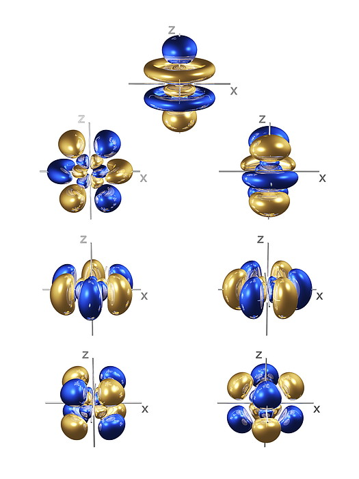 5f Electron Orbitals, General Set Print by Dr Mark J. Winter