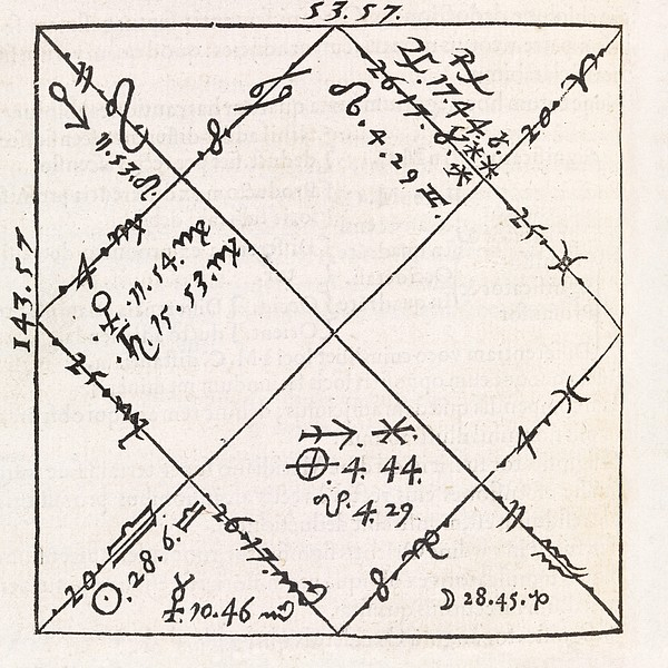 Astrology Chart, 16th Century Print by Middle Temple Library