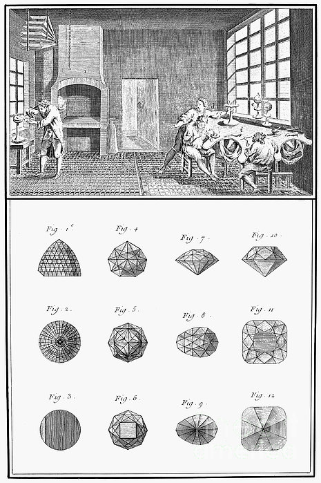 Jewelers Workshop Print by Granger