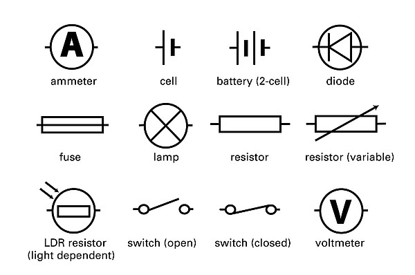 Standard Electrical Circuit Symbols Print by Sheila Terry