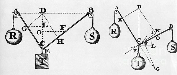Symbol Language Of Statics Print by Science Source