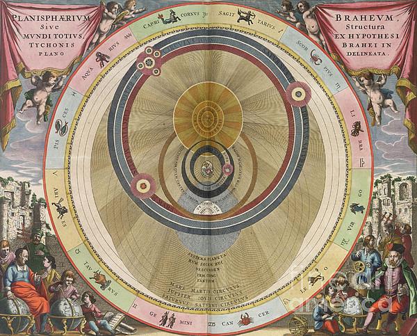 The Planisphere Of Brahe Harmonia Print by Science Source