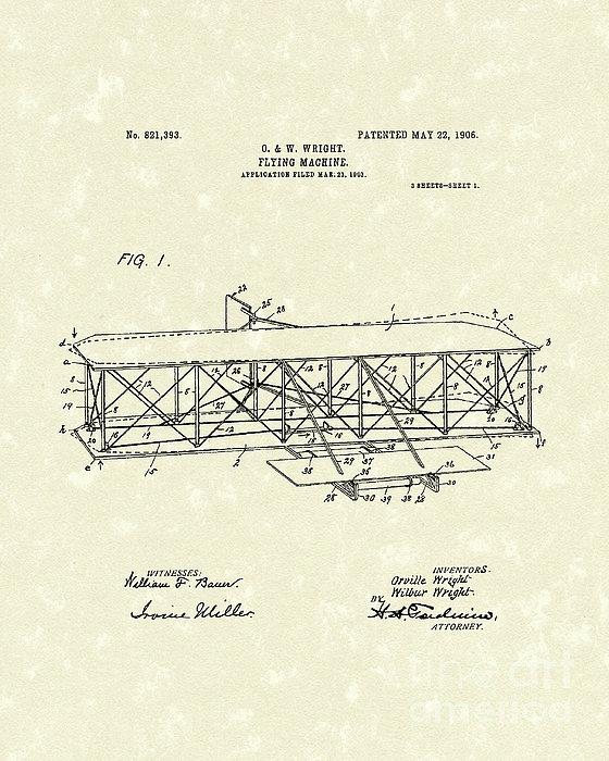 Prior Art Design - Wright  Brothers Flying Machine 1906 Patent Art