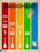 Bass Guitar Framed Prints - Radiohead poster Framed Print by Farhad Tamim