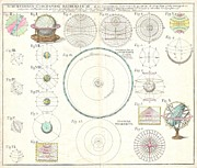 A Map Of The Solar System Posters - 1753 Homann Heirs Solar System Astronomical Chart Poster by Paul Fearn