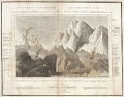 Just For Today Posters - 1817 Thomson Map of the Comparative Heights of the Worlds Great Mountains Poster by Paul Fearn