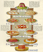 1920 Drawings Framed Prints - 1920s Uk Food Magazine Plate Framed Print by The Advertising Archives