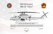 Helicopter Digital Art Prints - Bell Helicopter AH-1Z Viper Print by Arthur Eggers