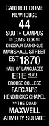 Signs Prints - Syracuse College Town Wall Art Print by Replay Photos