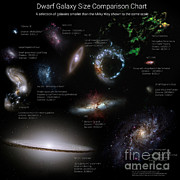 Disc Posters - A Selection Of Galaxies Smaller Than Poster by Rhys Taylor