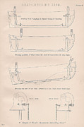 Mechanisms Drawings Framed Prints - Boat Lowering gears plate 4 Framed Print by Anon