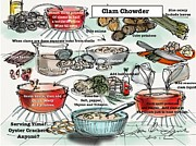 Culinary Drawings Prints - Clam Chowder Print by Lisa Owen-Lynch