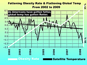Robert G Kernodle - Fat And Flat