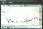Equity Paintings - Footsie 15 Minute Tick Chart 8/16/13 by Jack Hood