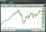 Equity Paintings - Footsie Monthly Tick Chart 8/16/13 by Jack Hood