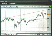 Equity Paintings - Footsie Weekly Tick Chart 8/16/13 by Jack Hood