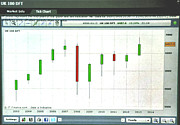 Equity Paintings - Footsie Yearly Tick Chart 8/16/13 by Market Wizards