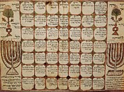 Hebrews Posters - Hebraic Calendar 19th C.. Israel Poster by Everett